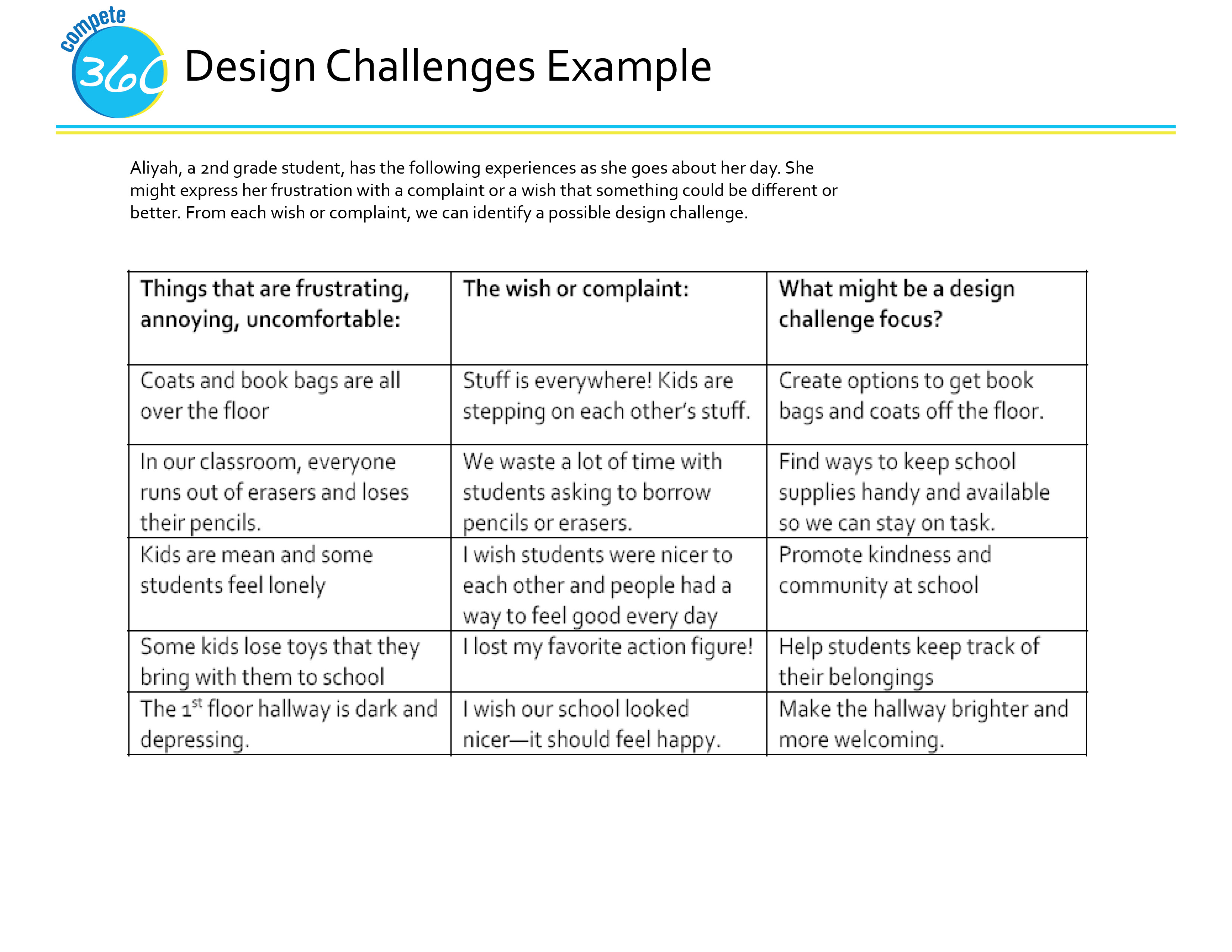 Design Challenges & How Might We… | DT Philly